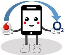 Rufnummermitnahme: Vodafone, O2, Telekom u.a.