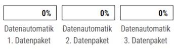 Simply LTE 10000 Test: Die Datenautomatik deaktivieren